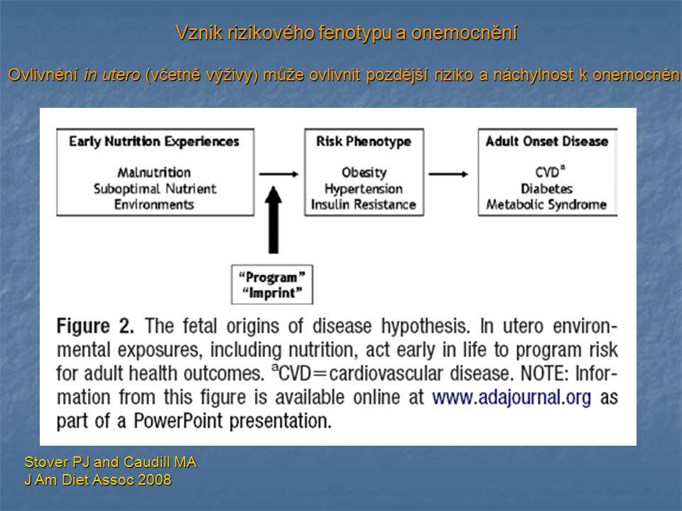 Stover PJ and Caudill MA J Am Diet Assoc 2008 Vznik rizikového fenotypu a onemocnění Ovlivnění in utero (včetně výživy) může ovlivnit pozdější riziko