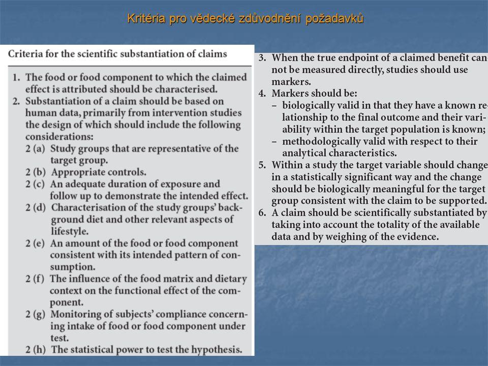 Trujillo E., J Amer Diet Assoc., 106, 2006 Bioaktivní složky potravy ovlivňují genetické i epigenetické děje v buňkách, tkáních a organizmu
