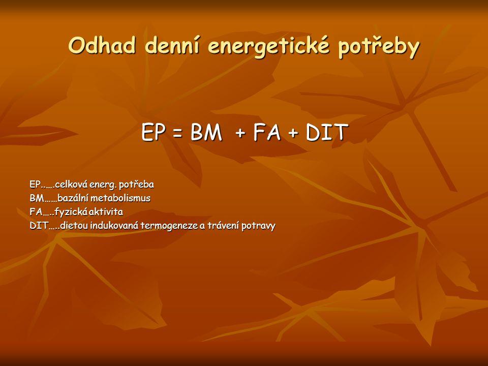 Odhad denní energetické potřeby EP = BM + FA + DIT EP..….celková energ.