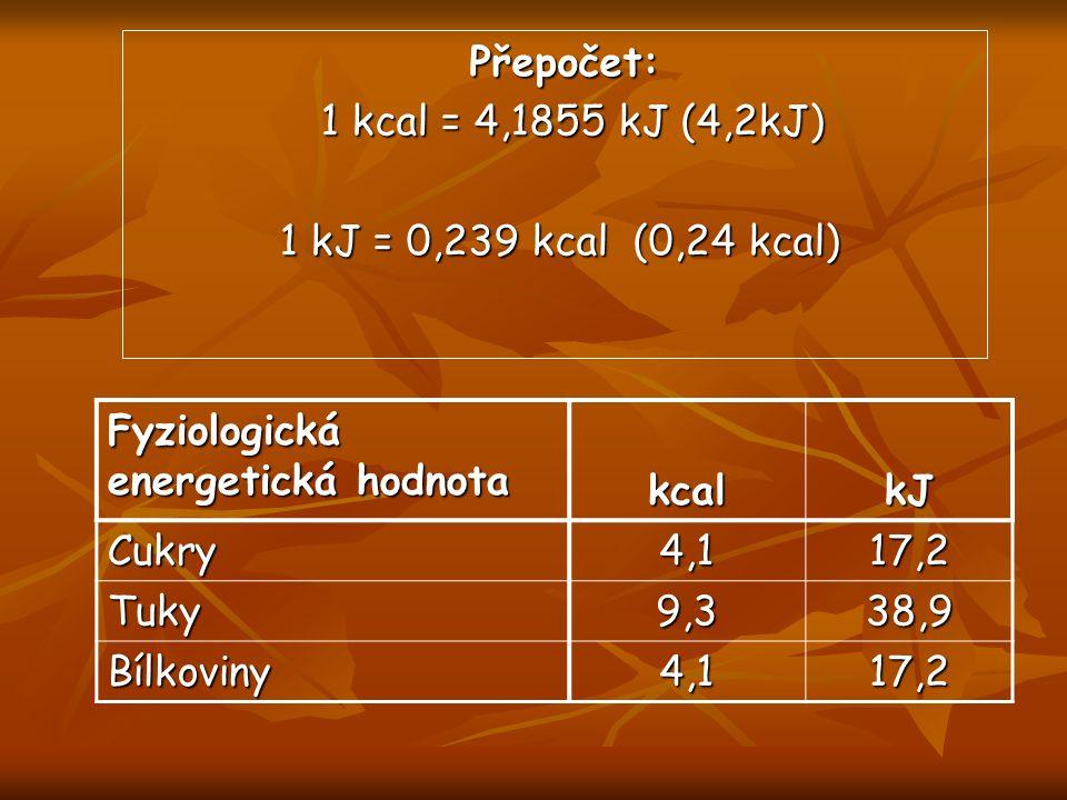 Přepočet: Přepočet: 1 kcal = 4,1855 kJ (4,2kJ) 1 kcal = 4,1855 kJ (4,2kJ) 1 kJ = 0,239 kcal (0,24 kcal) 1 kJ = 0,239 kcal (0,24 kcal) Fyziologická energetická hodnota kcalkJ Cukry4,117,2 Tuky9,338,9 Bílkoviny4,117,2
