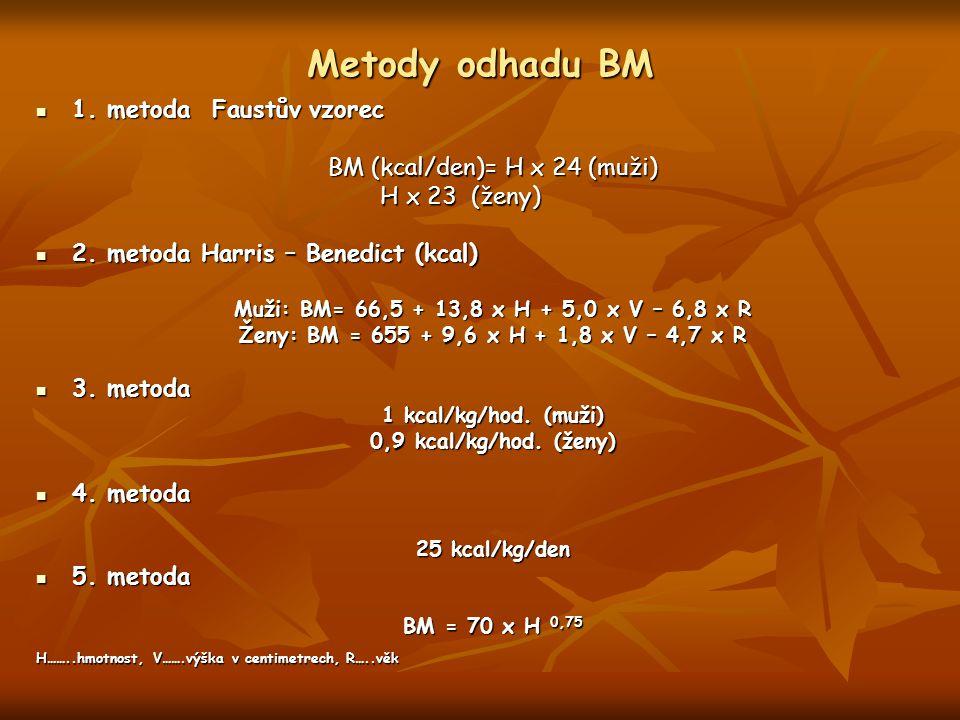 Odhad bazálního metabolismu faktorovou metodou (podle WHO 1985) (Recommended Dietary Allowances, 10th edition) VěkMužiŽeny 0 – 3 let(60,9 x hmotnost) – 54(61,0 x hmotnost ) – 51 3 – 10 let(22,7 x hmotnost) + 495(22,5 x hmotnost) + 499 10 – 18 let(17,5 x hmotnost) + 651(12,2 x hmotnost) + 746 18 – 30 let(15,3 x hmotnost) + 679(14,7 x hmotnost) + 496 30 – 60 let(11,6 x hmotnost) + 879(8,7 x hmotnost) + 829 > 60 let(13,5 x hmotnost) + 487(10,5 x hmotnost) + 596