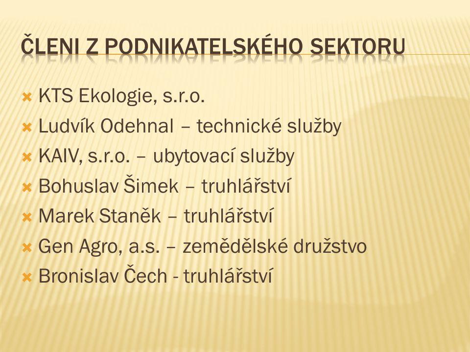  KTS Ekologie, s.r.o.  Ludvík Odehnal – technické služby  KAIV, s.r.o.