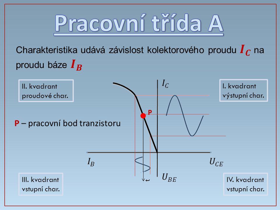 t P P – pracovní bod tranzistoru I. kvadrant výstupní char. II. kvadrant proudové char. IV. kvadrant vstupní char. III. kvadrant vstupní char.