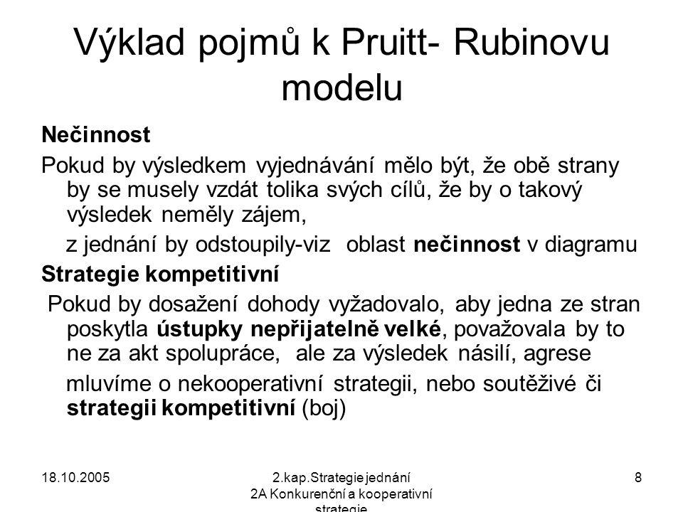 18.10.20052.kap.Strategie jednání 2A Konkurenční a kooperativní strategie 8 Výklad pojmů k Pruitt- Rubinovu modelu Nečinnost Pokud by výsledkem vyjednávání mělo být, že obě strany by se musely vzdát tolika svých cílů, že by o takový výsledek neměly zájem, z jednání by odstoupily-viz oblast nečinnost v diagramu Strategie kompetitivní Pokud by dosažení dohody vyžadovalo, aby jedna ze stran poskytla ústupky nepřijatelně velké, považovala by to ne za akt spolupráce, ale za výsledek násilí, agrese mluvíme o nekooperativní strategii, nebo soutěživé či strategii kompetitivní (boj)