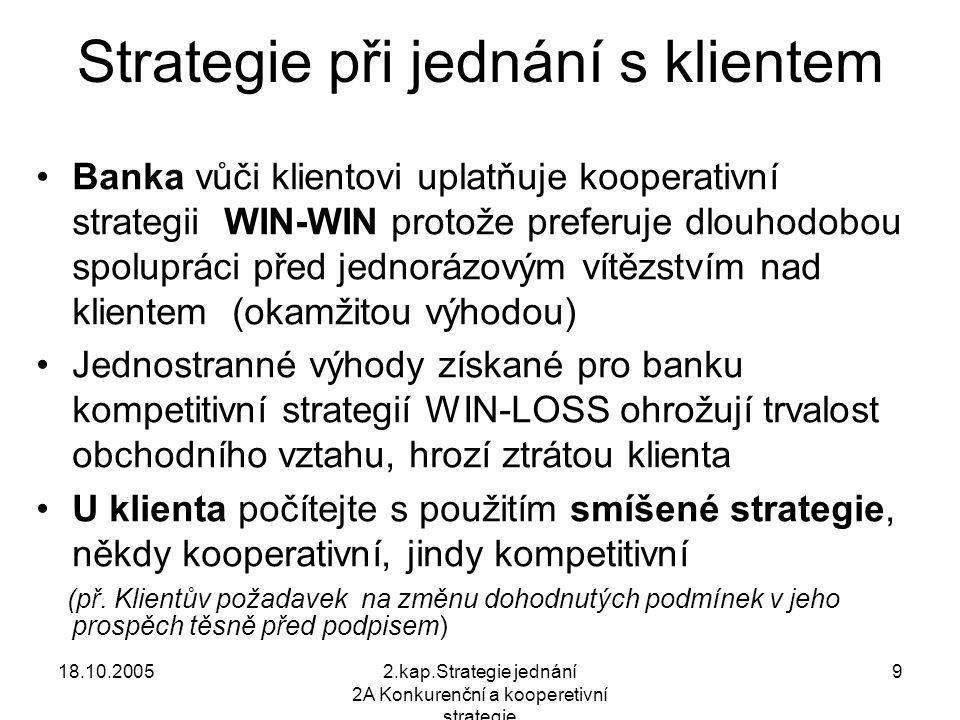 18.10.20052.kap.Strategie jednání 2A Konkurenční a kooperetivní strategie 9 Strategie při jednání s klientem Banka vůči klientovi uplatňuje kooperativní strategii WIN-WIN protože preferuje dlouhodobou spolupráci před jednorázovým vítězstvím nad klientem (okamžitou výhodou) Jednostranné výhody získané pro banku kompetitivní strategií WIN-LOSS ohrožují trvalost obchodního vztahu, hrozí ztrátou klienta U klienta počítejte s použitím smíšené strategie, někdy kooperativní, jindy kompetitivní (př.
