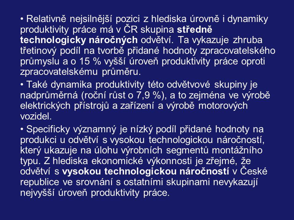 Relativně nejsilnější pozici z hlediska úrovně i dynamiky produktivity práce má v ČR skupina středně technologicky náročných odvětví.