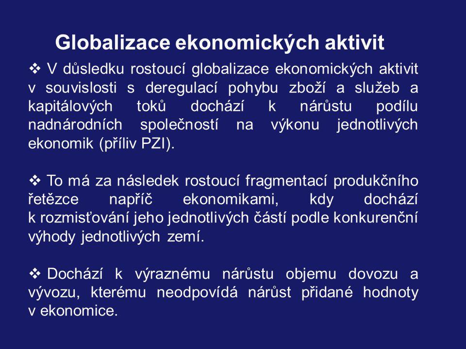  V důsledku rostoucí globalizace ekonomických aktivit v souvislosti s deregulací pohybu zboží a služeb a kapitálových toků dochází k nárůstu podílu nadnárodních společností na výkonu jednotlivých ekonomik (příliv PZI).