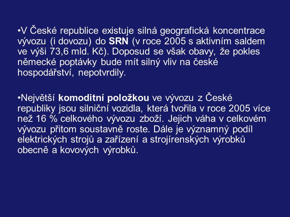 V České republice existuje silná geografická koncentrace vývozu (i dovozu) do SRN (v roce 2005 s aktivním saldem ve výši 73,6 mld.