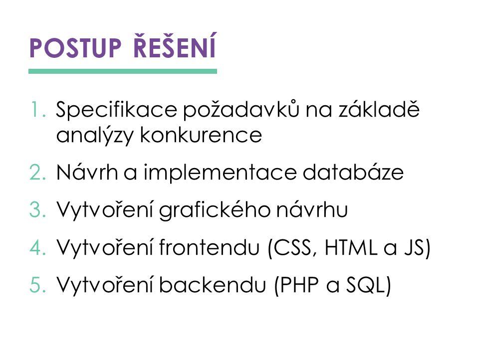 POSTUP ŘEŠENÍ 1.Specifikace požadavků na základě analýzy konkurence 2.Návrh a implementace databáze 3.Vytvoření grafického návrhu 4.Vytvoření frontend