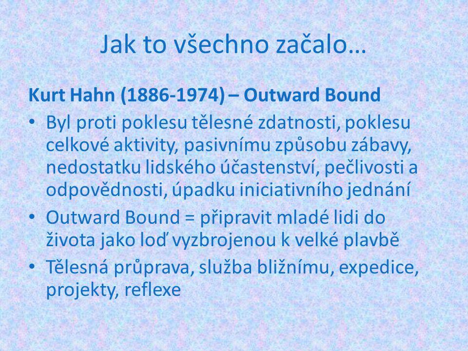 Jak to všechno začalo… Kurt Hahn (1886-1974) – Outward Bound Byl proti poklesu tělesné zdatnosti, poklesu celkové aktivity, pasivnímu způsobu zábavy,