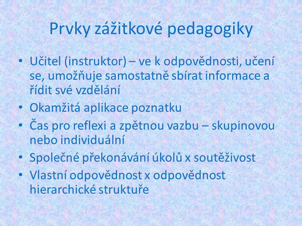 Prvky zážitkové pedagogiky Učitel (instruktor) – ve k odpovědnosti, učení se, umožňuje samostatně sbírat informace a řídit své vzdělání Okamžitá aplik