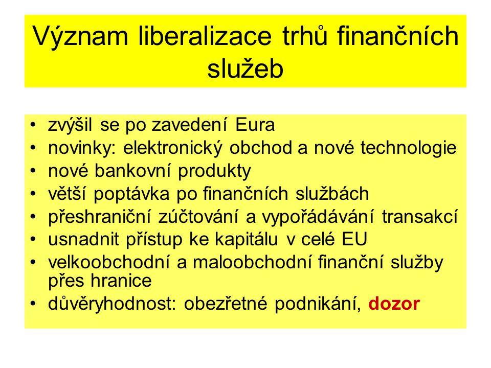 Význam liberalizace trhů finančních služeb zvýšil se po zavedení Eura novinky: elektronický obchod a nové technologie nové bankovní produkty větší poptávka po finančních službách přeshraniční zúčtování a vypořádávání transakcí usnadnit přístup ke kapitálu v celé EU velkoobchodní a maloobchodní finanční služby přes hranice důvěryhodnost: obezřetné podnikání, dozor