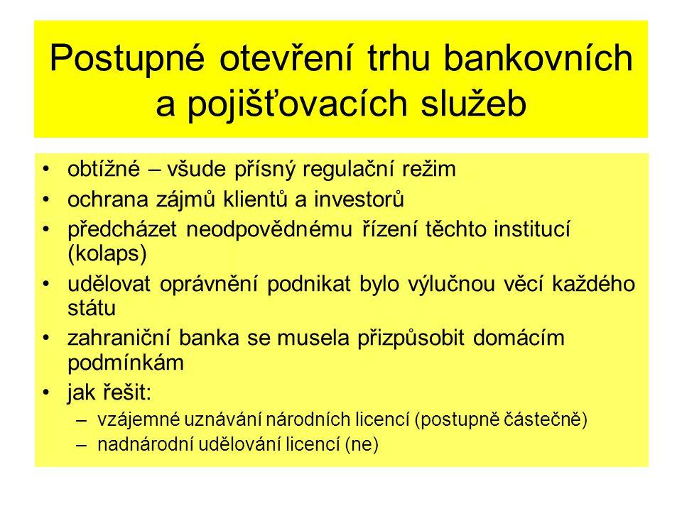 Postupné otevření trhu bankovních a pojišťovacích služeb obtížné – všude přísný regulační režim ochrana zájmů klientů a investorů předcházet neodpověd