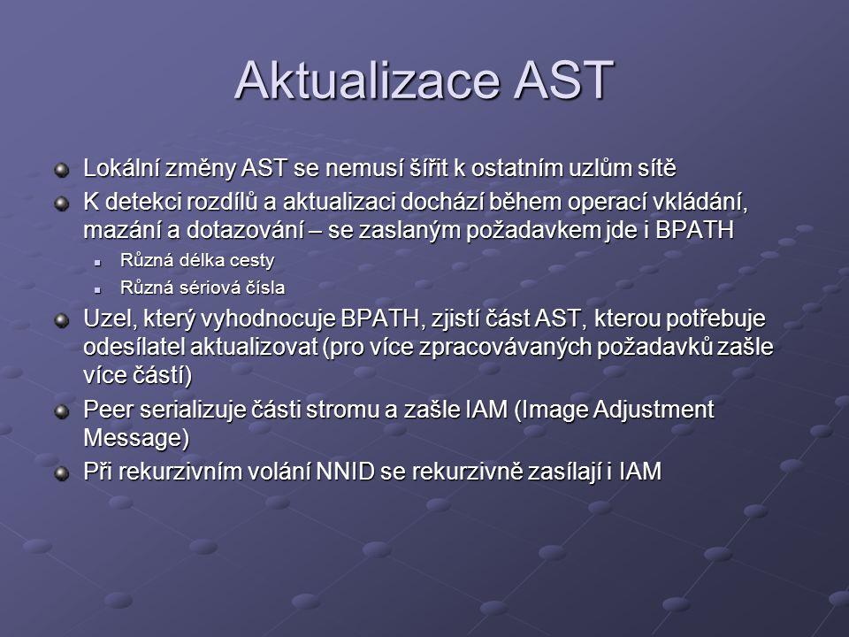 Aktualizace AST Lokální změny AST se nemusí šířit k ostatním uzlům sítě K detekci rozdílů a aktualizaci dochází během operací vkládání, mazání a dotazování – se zaslaným požadavkem jde i BPATH Různá délka cesty Různá délka cesty Různá sériová čísla Různá sériová čísla Uzel, který vyhodnocuje BPATH, zjistí část AST, kterou potřebuje odesílatel aktualizovat (pro více zpracovávaných požadavků zašle více částí) Peer serializuje části stromu a zašle IAM (Image Adjustment Message) Při rekurzivním volání NNID se rekurzivně zasílají i IAM