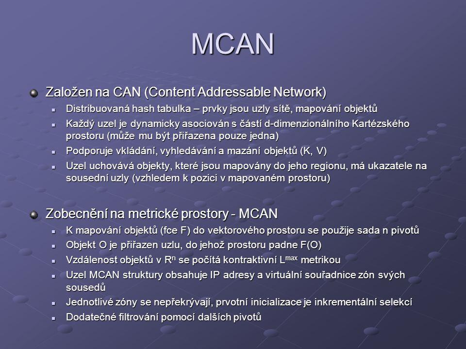 MCAN Založen na CAN (Content Addressable Network) Distribuovaná hash tabulka – prvky jsou uzly sítě, mapování objektů Distribuovaná hash tabulka – prvky jsou uzly sítě, mapování objektů Každý uzel je dynamicky asociován s částí d-dimenzionálního Kartézského prostoru (může mu být přiřazena pouze jedna) Každý uzel je dynamicky asociován s částí d-dimenzionálního Kartézského prostoru (může mu být přiřazena pouze jedna) Podporuje vkládání, vyhledávání a mazání objektů (K, V) Podporuje vkládání, vyhledávání a mazání objektů (K, V) Uzel uchovává objekty, které jsou mapovány do jeho regionu, má ukazatele na sousední uzly (vzhledem k pozici v mapovaném prostoru) Uzel uchovává objekty, které jsou mapovány do jeho regionu, má ukazatele na sousední uzly (vzhledem k pozici v mapovaném prostoru) Zobecnění na metrické prostory - MCAN K mapování objektů (fce F) do vektorového prostoru se použije sada n pivotů K mapování objektů (fce F) do vektorového prostoru se použije sada n pivotů Objekt O je přiřazen uzlu, do jehož prostoru padne F(O) Objekt O je přiřazen uzlu, do jehož prostoru padne F(O) Vzdálenost objektů v R n se počítá kontraktivní L max metrikou Vzdálenost objektů v R n se počítá kontraktivní L max metrikou Uzel MCAN struktury obsahuje IP adresy a virtuální souřadnice zón svých sousedů Uzel MCAN struktury obsahuje IP adresy a virtuální souřadnice zón svých sousedů Jednotlivé zóny se nepřekrývají, prvotní inicializace je inkrementální selekcí Jednotlivé zóny se nepřekrývají, prvotní inicializace je inkrementální selekcí Dodatečné filtrování pomocí dalších pivotů Dodatečné filtrování pomocí dalších pivotů
