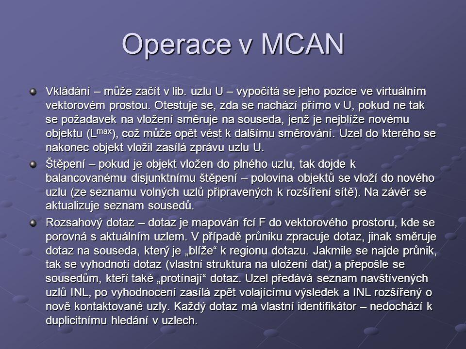 Operace v MCAN Vkládání – může začít v lib.
