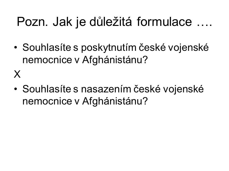 Pozn. Jak je důležitá formulace …. Souhlasíte s poskytnutím české vojenské nemocnice v Afghánistánu? X Souhlasíte s nasazením české vojenské nemocnice