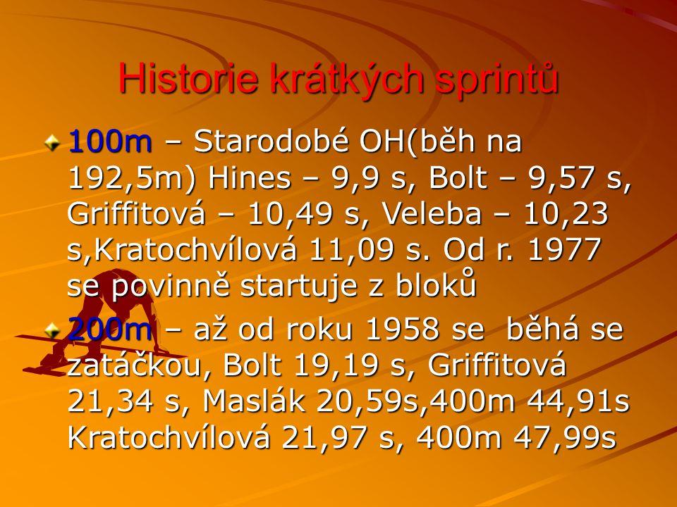 Historie krátkých sprintů 100m – Starodobé OH(běh na 192,5m) Hines – 9,9 s, Bolt – 9,57 s, Griffitová – 10,49 s, Veleba – 10,23 s,Kratochvílová 11,09