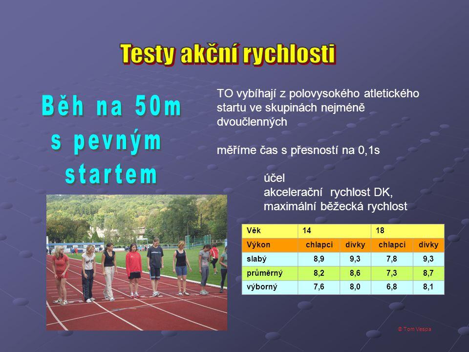 © Tom Vespa TO vybíhají z polovysokého atletického startu ve skupinách nejméně dvoučlenných měříme čas s přesností na 0,1s účel akcelerační rychlost DK, maximální běžecká rychlost Věk1418 Výkonchlapcidívkychlapcidívky slabý8,99,37,89,3 průměrný8,28,67,38,7 výborný7,68,06,88,1