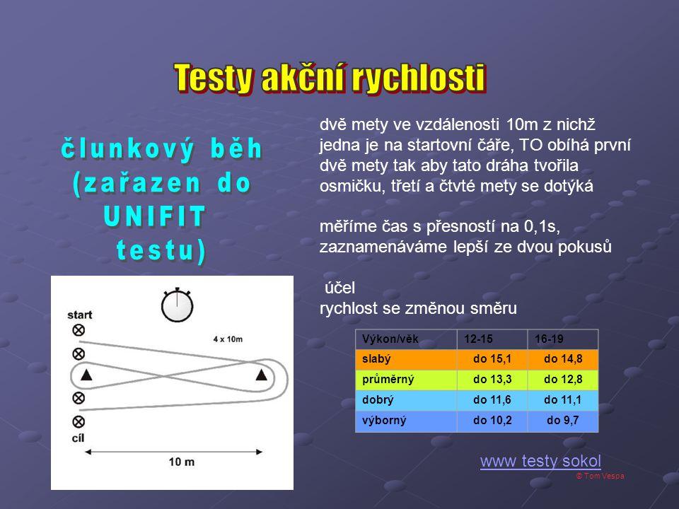 © Tom Vespa dvě mety ve vzdálenosti 10m z nichž jedna je na startovní čáře, TO obíhá první dvě mety tak aby tato dráha tvořila osmičku, třetí a čtvté mety se dotýká měříme čas s přesností na 0,1s, zaznamenáváme lepší ze dvou pokusů účel rychlost se změnou směru www testy sokol Výkon/věk12-1516-19 slabýdo 15,1do 14,8 průměrnýdo 13,3do 12,8 dobrýdo 11,6do 11,1 výbornýdo 10,2do 9,7