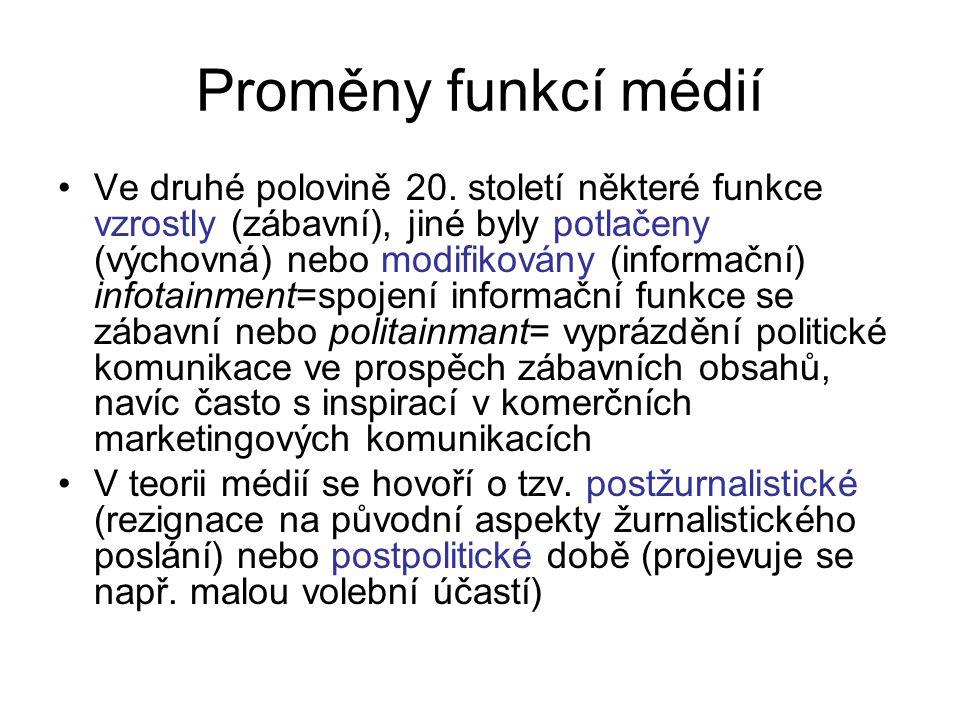 Proměny funkcí médií Ve druhé polovině 20.