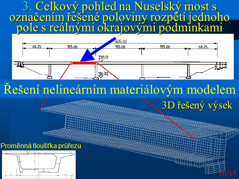 10/15 Proměnná tloušťka průřezu 3D řešený výsek 3. Celkový pohled na Nuselský most s označením řešené poloviny rozpětí jednoho pole s reálnými okrajov