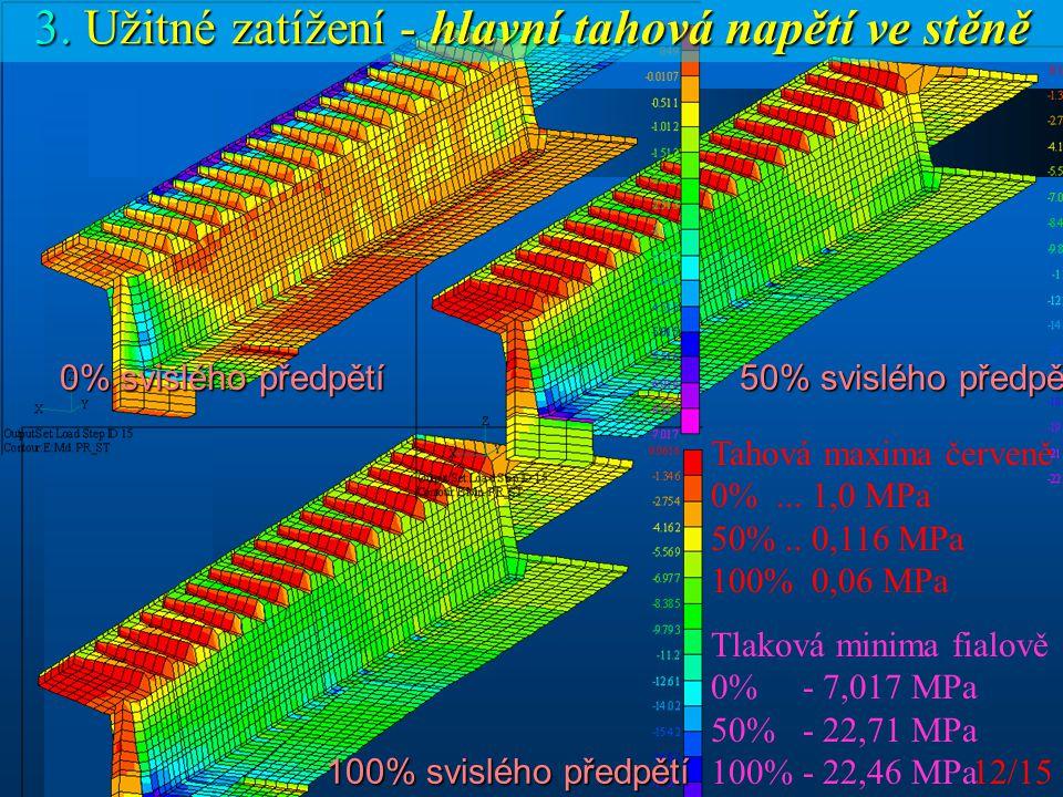 12/15 100% svislého předpětí 50% svislého předpětí 0% svislého předpětí 3. Užitné zatížení - hlavní tahová napětí ve stěně Tahová maxima červeně 0%...