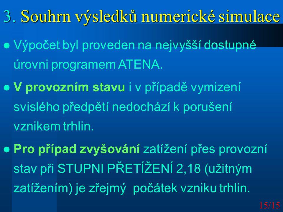 15/15 Výpočet byl proveden na nejvyšší dostupné úrovni programem ATENA. V provozním stavu i v případě vymizení svislého předpětí nedochází k porušení