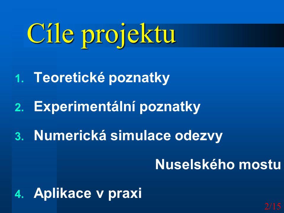 2/15 Cíle projektu 1. Teoretické poznatky 2. Experimentální poznatky 3. Numerická simulace odezvy Nuselského mostu 4. Aplikace v praxi