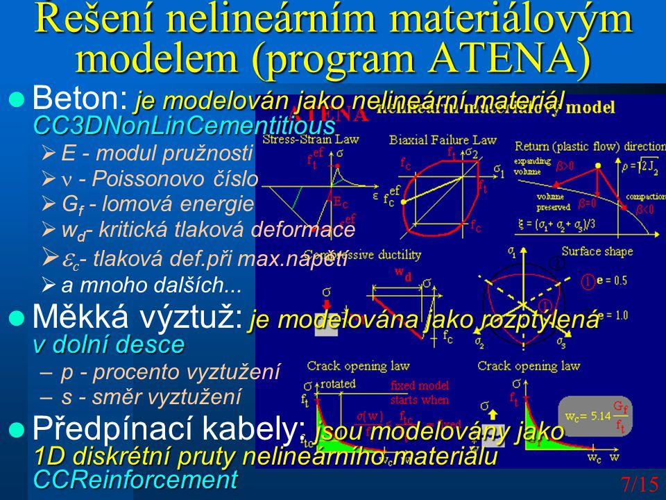 7/15 Řešení nelineárním materiálovým modelem (program ATENA) je modelován jako nelineární materiál CC3DNonLinCementitious Beton: je modelován jako nelineární materiál CC3DNonLinCementitious  E - modul pružnosti   - Poissonovo číslo  G f - lomová energie  w d - kritická tlaková deformace   c - tlaková def.při max.napětí  a mnoho dalších...