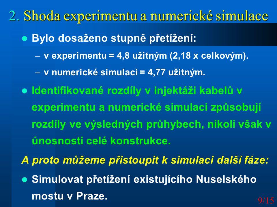 9/15 2. Shoda experimentu a numerické simulace Bylo dosaženo stupně přetížení: –v experimentu = 4,8 užitným (2,18 x celkovým). –v numerické simulaci =