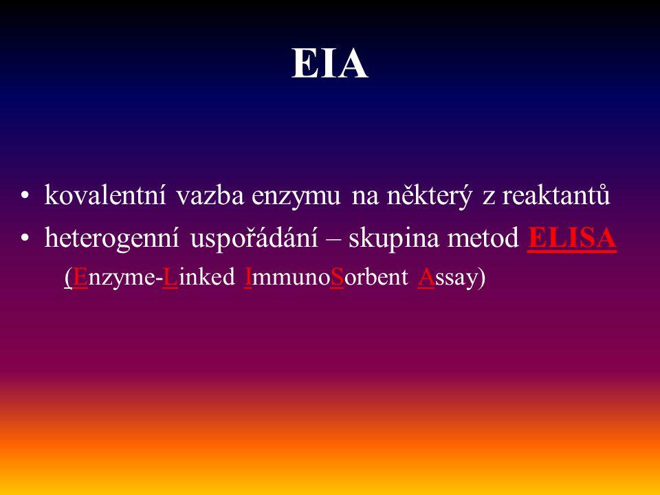 EIA kovalentní vazba enzymu na některý z reaktantů heterogenní uspořádání – skupina metod ELISA (Enzyme-Linked ImmunoSorbent Assay)