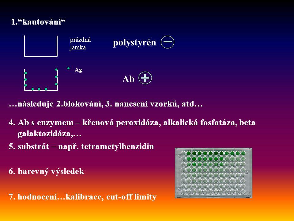 4. Ab s enzymem – křenová peroxidáza, alkalická fosfatáza, beta galaktozidáza,… 5. substrát – např. tetrametylbenzidin 6. barevný výsledek 7. hodnocen