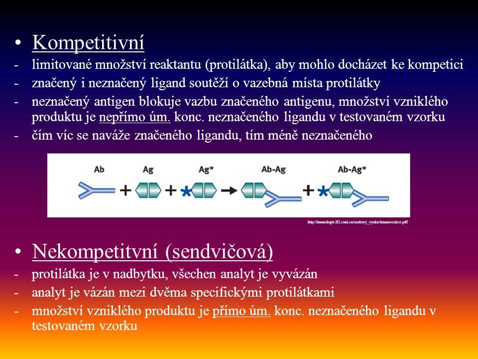 Homogenní - není potřeba oddělovat Ab-Ag od volného Ag* Heterogenní - jedna z komponent je navázána na pevnou fázi - nutnost separace navázaných složek reakce od volných složek reakce (detekční protilátka, konjugát) http://www.scielo.br/img/revistas/bjce/v26n2/a01fig01.jpg