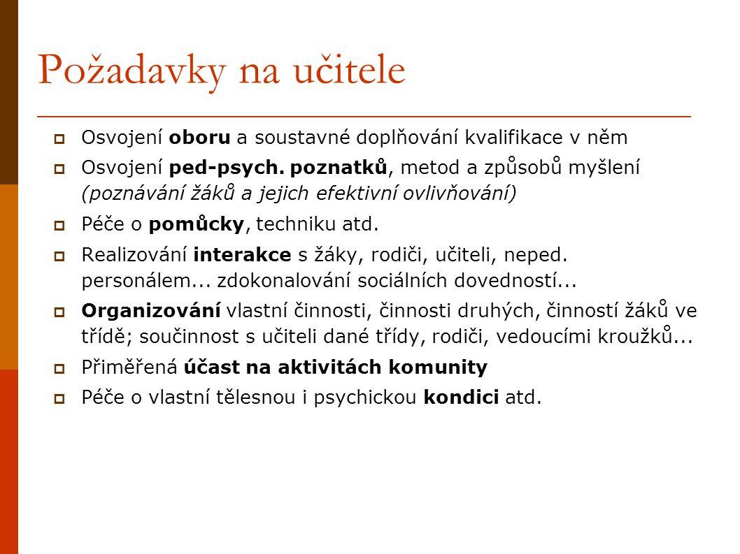 Osobnostní vlastnosti  P.Witty (40.
