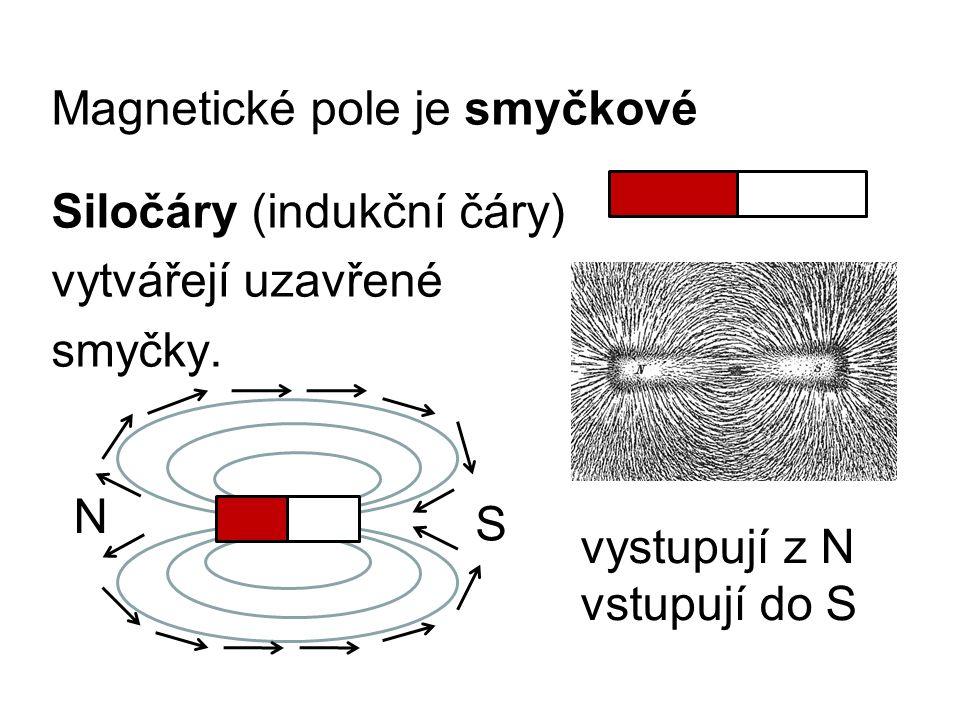Magnetické pole je smyčkové Siločáry (indukční čáry) vytvářejí uzavřené smyčky. N S vystupují z N vstupují do S