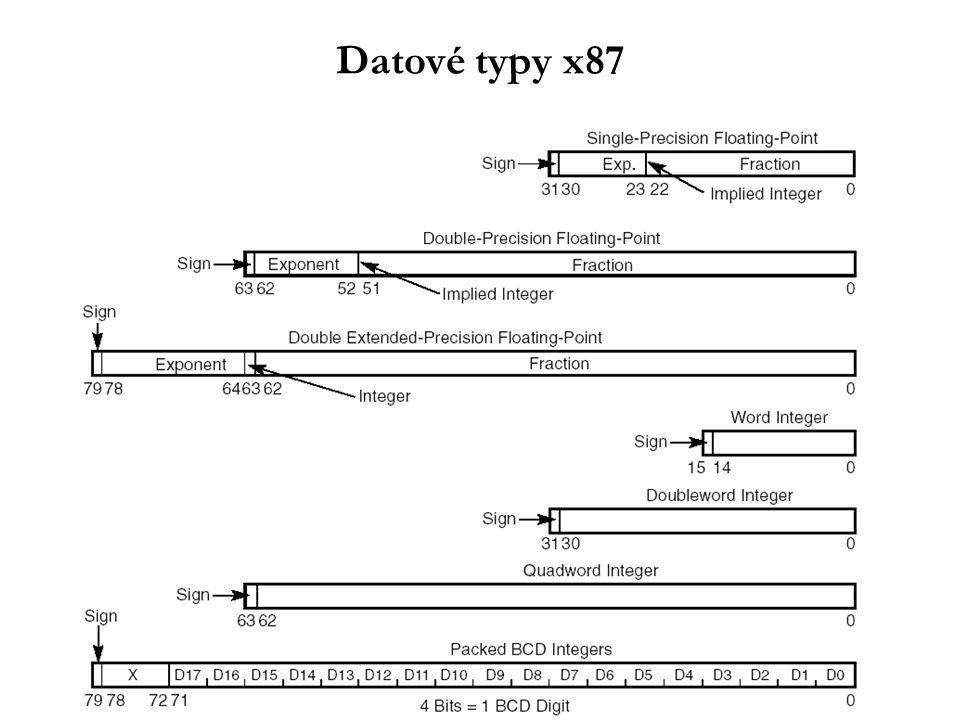 Datové typy x87