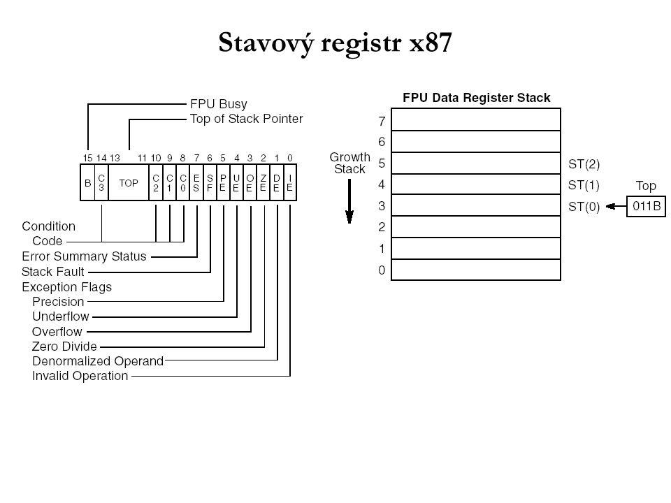 Řídící a tag registry x87 PřesnostPC Single (24-bitů)00 Rezervováno01 Double (53-bitů)10 Extended double (64-bitů)11 ZaokrouhleníRC K nejbližšímu sudému00 Dolů k - ∞ 01 Nahoru k + ∞ 10 Směrem k 011