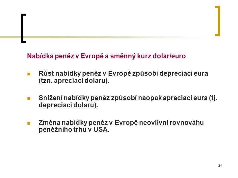 24 Nabídka peněz v Evropě a směnný kurz dolar/euro Růst nabídky peněz v Evropě způsobí depreciaci eura (tzn. apreciaci dolaru). Snížení nabídky peněz