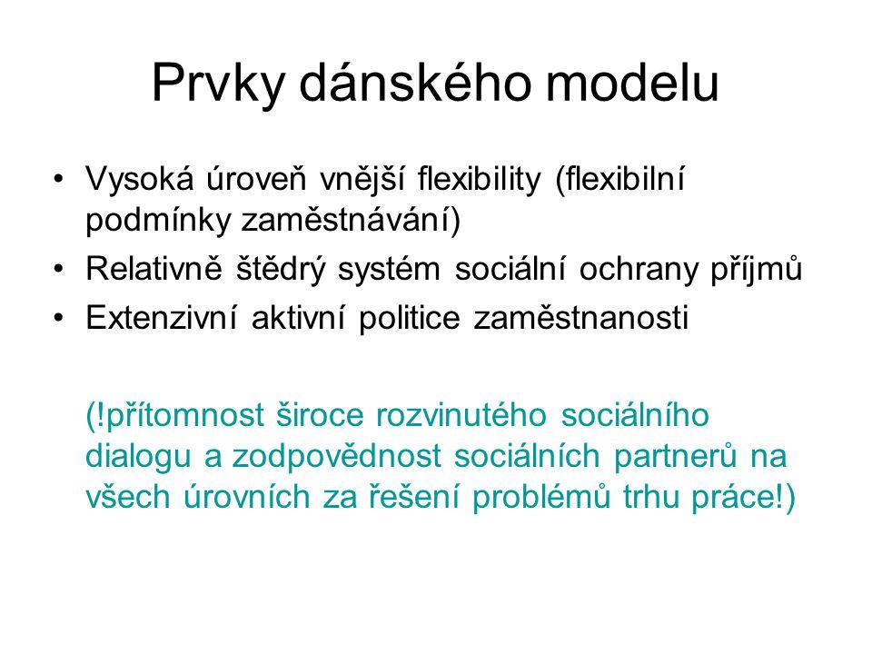 Prvky dánského modelu Vysoká úroveň vnější flexibility (flexibilní podmínky zaměstnávání) Relativně štědrý systém sociální ochrany příjmů Extenzivní aktivní politice zaměstnanosti (!přítomnost široce rozvinutého sociálního dialogu a zodpovědnost sociálních partnerů na všech úrovních za řešení problémů trhu práce!)