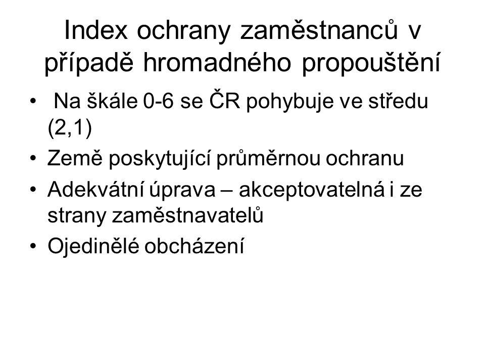 Index ochrany zaměstnanců v případě hromadného propouštění Na škále 0-6 se ČR pohybuje ve středu (2,1) Země poskytující průměrnou ochranu Adekvátní úprava – akceptovatelná i ze strany zaměstnavatelů Ojedinělé obcházení