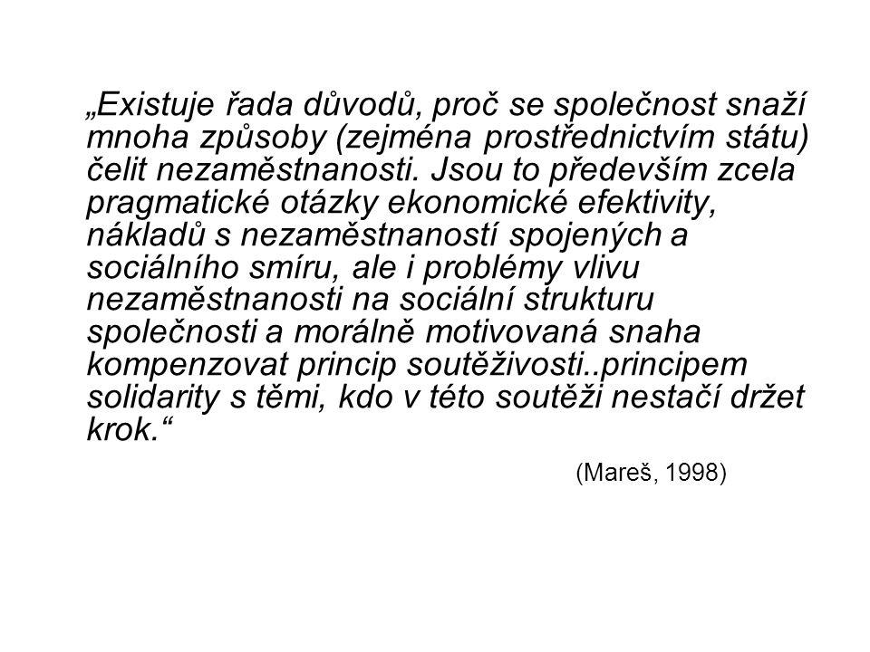 Nutnost státních zásahů Uplatňuje politiku ochrany práce a sociálních podmínek Garantuje právo na formování koalic (odborů) Zadržuje vstup části práceschopné síly Poskytuje prostředky obživy nezávislé na účasti na trhu práce (Mareš, 1998)