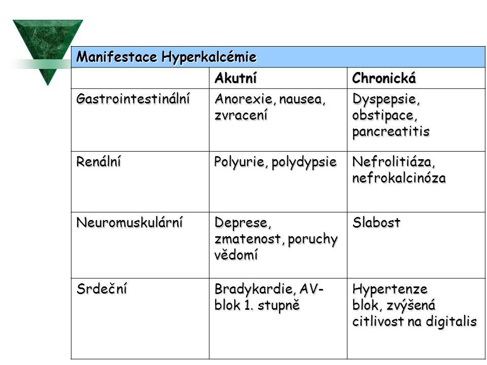 Hyperkalcemické nemoci A.Endokrinní nemoci asociované s hypekalcémií 1.