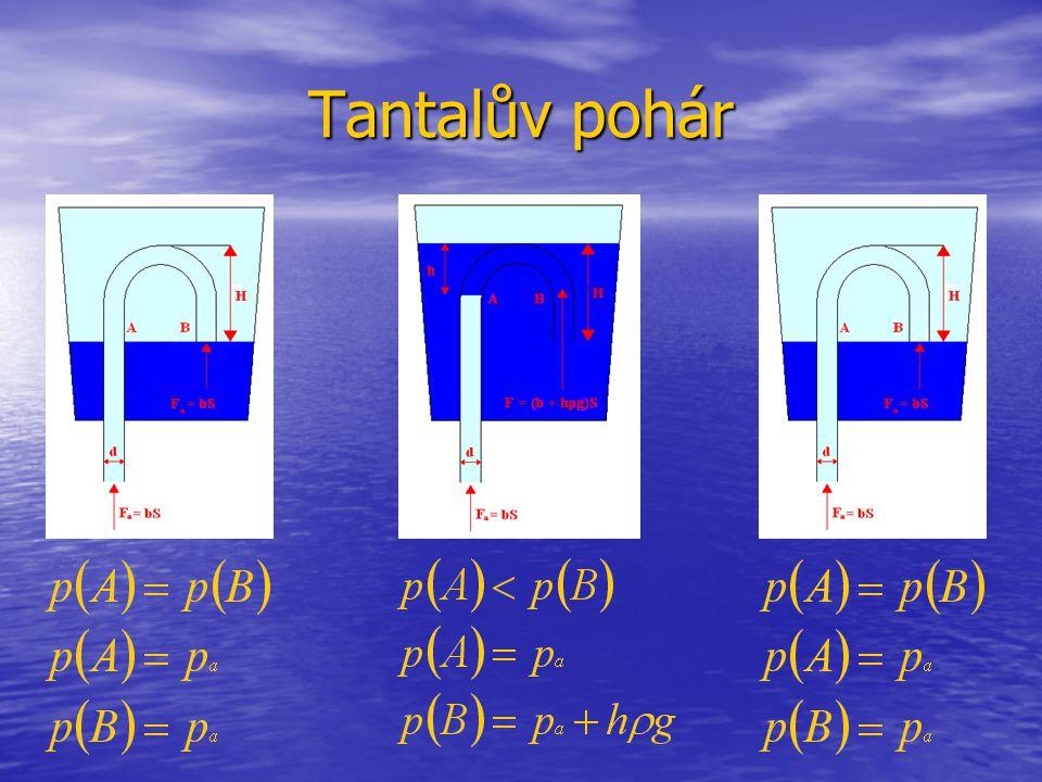 Atmosférický tlak a atmosférická tlaková síla Trubice se rtutí: h = 0,75 m, ρ = 13600 kg m -3 Trubice s vodou: ρ = 1000 kg m -3