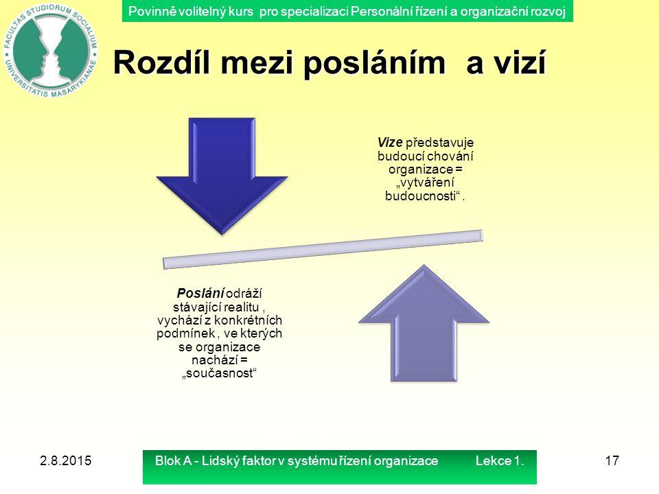 Povinně volitelný kurs pro specializaci Personální řízení a organizační rozvoj Rozdíl mezi posláním a vizí 2.8.201517 Poslání odráží stávající realitu