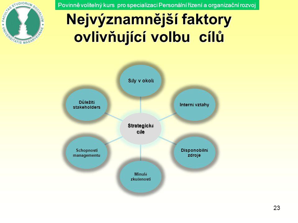 Povinně volitelný kurs pro specializaci Personální řízení a organizační rozvoj Nejvýznamnější faktory ovlivňující volbu cílů 23 Důležit í stakeholders