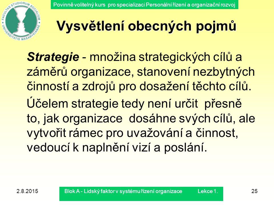 Povinně volitelný kurs pro specializaci Personální řízení a organizační rozvoj Vysvětlení obecných pojmů Vysvětlení obecných pojmů Strategie - množina