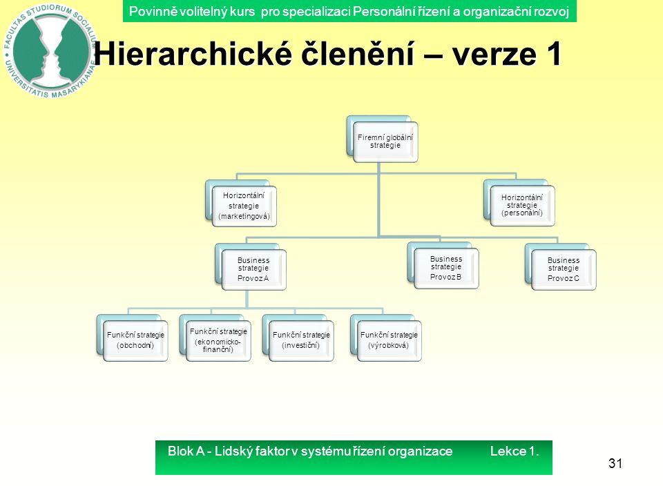 Povinně volitelný kurs pro specializaci Personální řízení a organizační rozvoj 31 Hierarchické členění – verze 1 Firemní globální strategie Business s