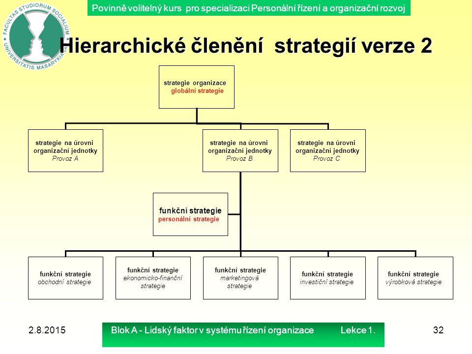 Povinně volitelný kurs pro specializaci Personální řízení a organizační rozvoj Hierarchické členění strategií verze 2 Hierarchické členění strategií v