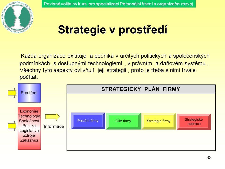 Povinně volitelný kurs pro specializaci Personální řízení a organizační rozvoj 33 Strategie v prostředí Každá organizace existuje a podniká v určitých